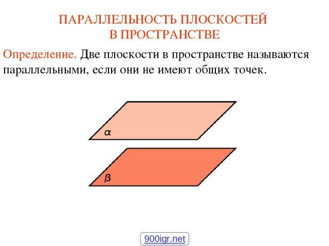 Определение. Две плоскости в пространстве называются параллельными, если они не имеют общих точек. ПАРАЛЛЕЛЬНОСТЬ ПЛОСКОСТЕЙ В ПРОСТРАНСТВЕ 900igr.net