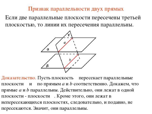 Если две параллельные плоскости пересечены третьей плоскостью, то линии их пересечения параллельны. Признак параллельности двух прямых Доказательство. Пусть плоскость γ пересекает параллельные плоскости α и β по прямым a и b соответственно. Докажем,…
