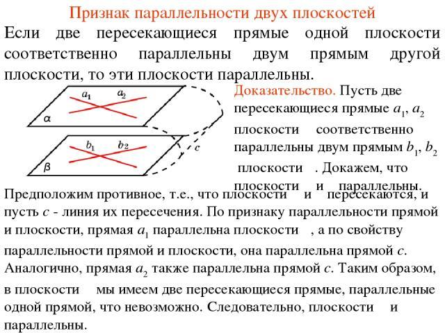 Если две пересекающиеся прямые одной плоскости соответственно параллельны двум прямым другой плоскости, то эти плоскости параллельны. Признак параллельности двух плоскостей Доказательство. Пусть две пересекающиеся прямые a1, a2 плоскости α соответст…