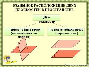 ВЗАИМНОЕ РАСПОЛОЖЕНИЕ ДВУХ ПЛОСКОСТЕЙ В ПРОСТРАНСТВЕ Две плоскости имеют общие т
