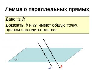 Дано: Доказать: b и имеют общую точку, причем она единственная a b Лемма о парал