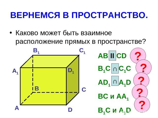 ВЕРНЕМСЯ В ПРОСТРАНСТВО. Каково может быть взаимное расположение прямых в пространстве? А B C D А1 B1 C1 D1 AB и CD B1C и C1C AD1 и A1D BC и AA1 B1C и A1D II ? ∩ ? ∩ ? ? ?