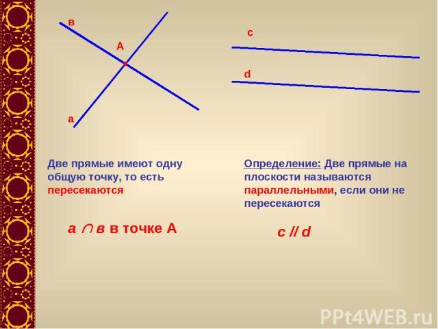 Две прямые имеют одну общую точку, то есть пересекаются а в в точке А Определение: Две прямые на плоскости называются параллельными, если они не пересекаются с // d