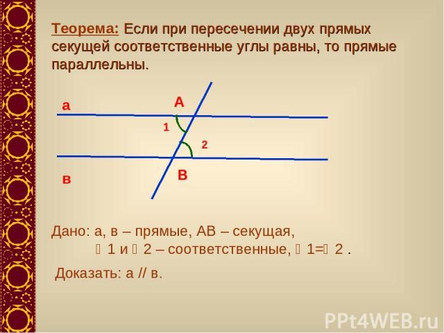 Теорема: Если при пересечении двух прямых секущей соответственные углы равны, то прямые параллельны. а в А В 1 2 Дано: а, в – прямые, АВ – секущая, 1 и 2 – соответственные, 1= 2 . Доказать: а // в.