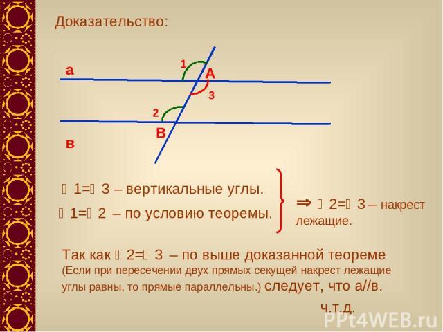 а в А В 1 2 Доказательство: 3 1= 3 – вертикальные углы. Так как 2= 3 – по выше доказанной теореме (Если при пересечении двух прямых секущей накрест лежащие углы равны, то прямые параллельны.) следует, что а//в. 1= 2 – по условию теоремы. 2= 3 – накр…