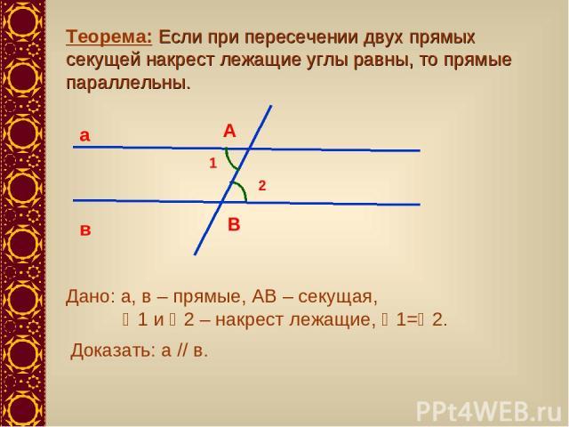 Теорема: Если при пересечении двух прямых секущей накрест лежащие углы равны, то прямые параллельны. а в А В 1 2 Дано: а, в – прямые, АВ – секущая, 1 и 2 – накрест лежащие, 1= 2. Доказать: а // в.