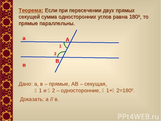Теорема: Если при пересечении двух прямых секущей сумма односторонних углов равна 1800, то прямые параллельны. а в А В 1 2 Дано: а, в – прямые, АВ – секущая, 1 и 2 – односторонние, 1+ 2=1800. Доказать: а // в.
