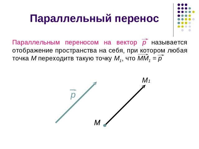 Параллельный перенос Параллельным переносом на вектор p называется отображение пространства на себя, при котором любая точка М переходитв такую точку М1, что ММ1 = р М М1 М