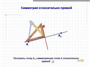 Симметрия относительно прямой Построить точку А1, симметричную точке А относител