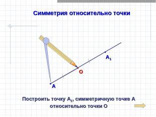 Симметрия относительно точки Построить точку А1, симметричную точке А относитель