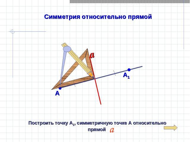 Симметрия относительно прямой Построить точку А1, симметричную точке А относительно прямой а
