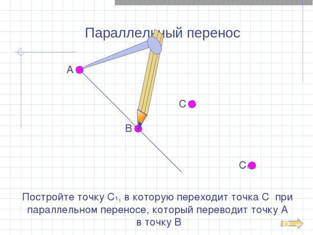 Параллельный перенос Постройте точку С1, в которую переходит точка С при параллельном переносе, который переводит точку А в точку В