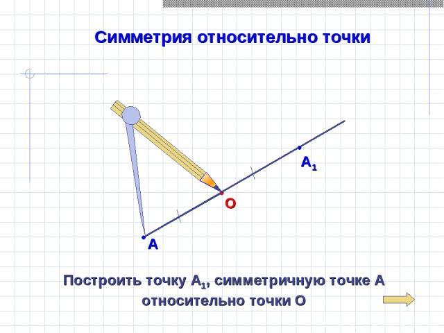 Симметрия относительно точки Построить точку А1, симметричную точке А относительно точки О