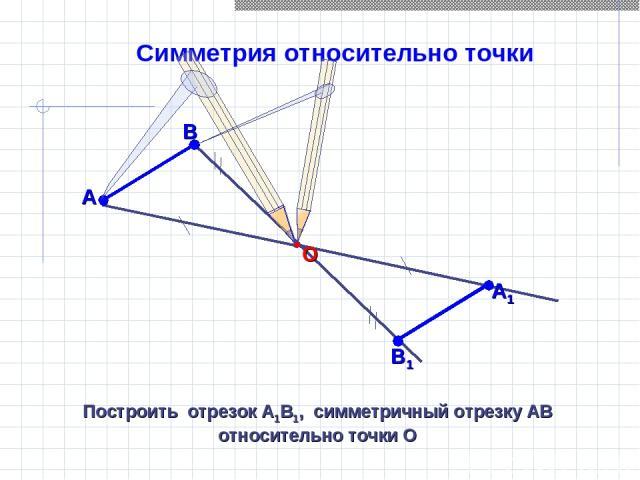 Симметрия относительно точки Построить отрезок А1В1, симметричный отрезку АВ относительно точки О