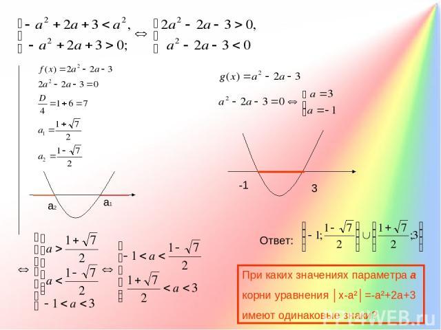 При каких значениях параметра а корни уравнения │х-а²│=-а²+2а+3 имеют одинаковые знаки?