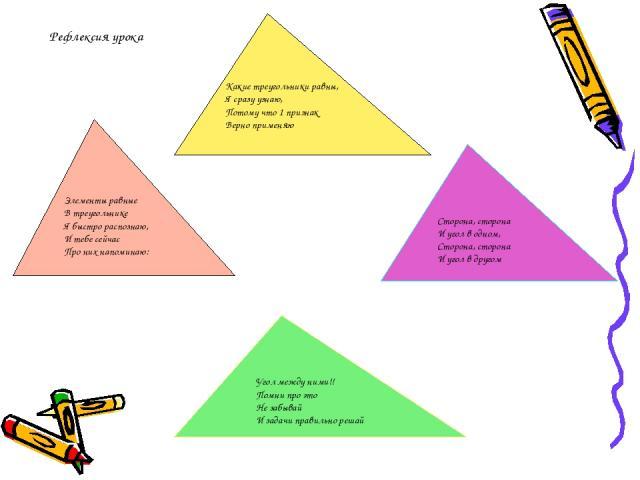 Рефлексия урока Элементы равные В треугольнике Я быстро распознаю, И тебе сейчас Про них напоминаю: Сторона, сторона И угол в одном, Сторона, сторона И угол в другом Угол между ними!! Помни про это Не забывай И задачи правильно решай