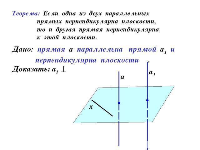 Теорема: Если одна из двух параллельных прямых перпендикулярна плоскости, то и другая прямая перпендикулярна к этой плоскости. Дано: прямая а параллельна прямой а1 и перпендикулярна плоскости α. Доказать: а1 α а а1 х