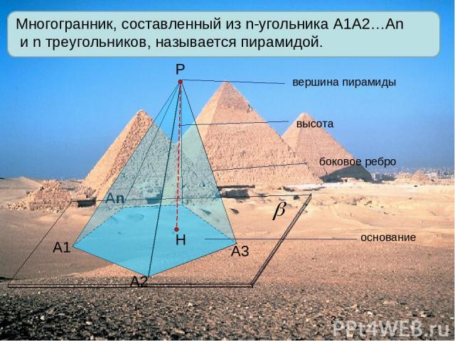 А1 А2 Аn Р А3 Многогранник, составленный из n-угольника А1А2…Аn и n треугольников, называется пирамидой. вершина пирамиды высота боковое ребро основание Н