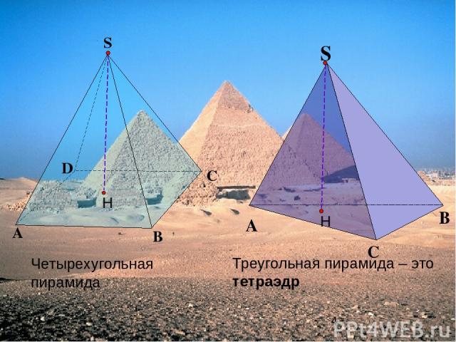 Треугольная пирамида – это тетраэдр Четырехугольная пирамида А B C D S С А В S Н Н