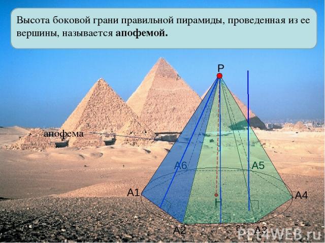 Высота боковой грани правильной пирамиды, проведенная из ее вершины, называется апофемой. А1 А2 А3 А4 А5 А6 Р апофема Н