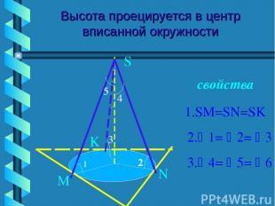 Высота проецируется в центр вписанной окружности свойства S M N K 1 2 3 4 5 1.SM