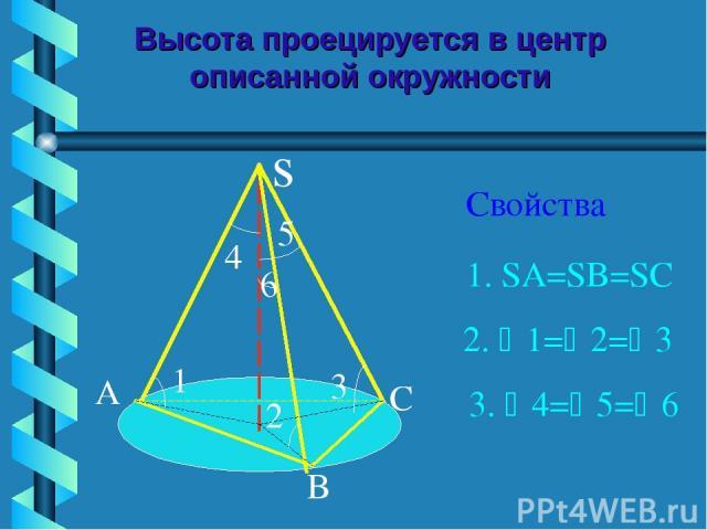 Высота проецируется в центр описанной окружности Свойства s A B C 1 2 3 6 4 5 1. SA=SB=SC 2. 1= 2= 3 3. 4= 5= 6