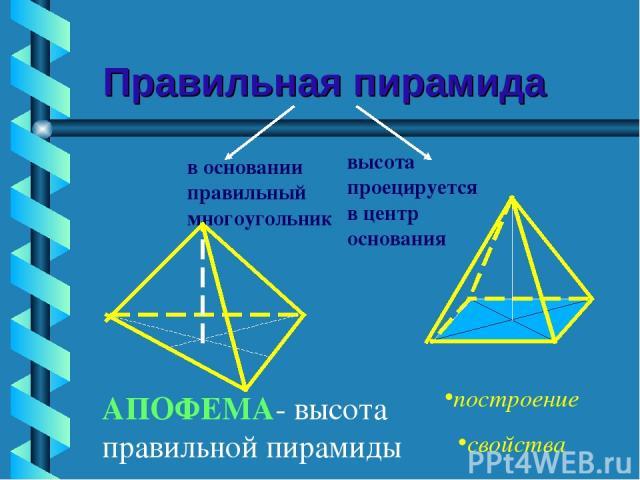 Правильная пирамида в основании правильный многоугольник высота проецируется в центр основания построение свойства АПОФЕМА- высота правильной пирамиды