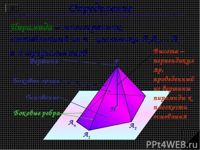 Определение Пирамида – многогранник, составленный из n - угольника А1А2…Аn и n треугольников Высота – перпендикуляр, проведенный из вершины пирамиды к плоскости основания Боковые ребра