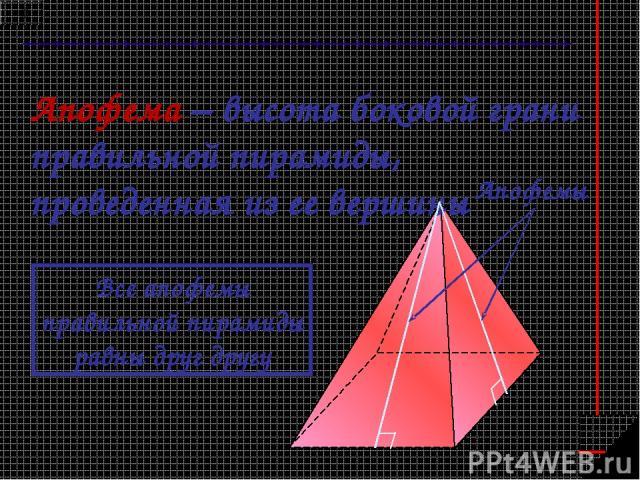 Апофема – высота боковой грани правильной пирамиды, проведенная из ее вершины Апофемы Все апофемы правильной пирамиды равны друг другу