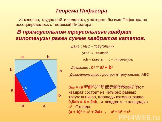Теорема Пифагора И, конечно, трудно найти человека, у которого бы имя Пифагора не ассоциировалось с теоремой Пифагора. В прямоугольном треугольнике квадрат гипотенузы равен сумме квадратов катетов. Дано : ABC – треугольник угол С –прямой a,b – катет…