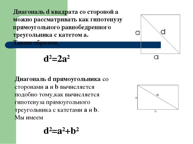 Диагональ d квадрата со стороной а можно рассматривать как гипотенузу прямоугольного равнобедренного треугольника с катетом а. Таким образом,  Диагональ d прямоугольника со сторонами а и b вычисляется подо…