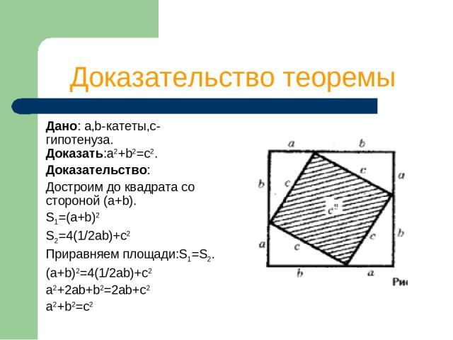 Доказательство теоремы Дано: а,b-катеты,с-гипотенуза. Доказать:a2+b2=c2. Доказательство: Достроим до квадрата со стороной (a+b). S1=(a+b)2 S2=4(1/2ab)+c2 Приравняем площади:S1=S2. (a+b)2=4(1/2ab)+c2 а2+2ab+b2=2ab+c2 а2+b2=c2