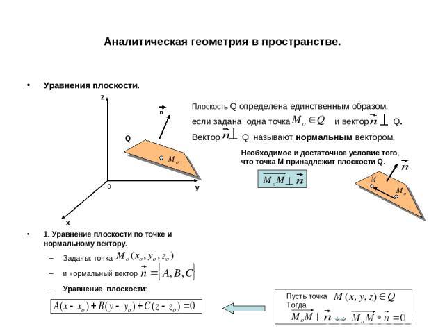Аналитическая геометрия в пространстве. Уравнения плоскости. 1. Уравнение плоскости по точке и нормальному вектору. Заданы: точка и нормальный вектор Уравнение плоскости: 0 х y z Q n Плоскость Q определена единственным образом, если задана одна точк…