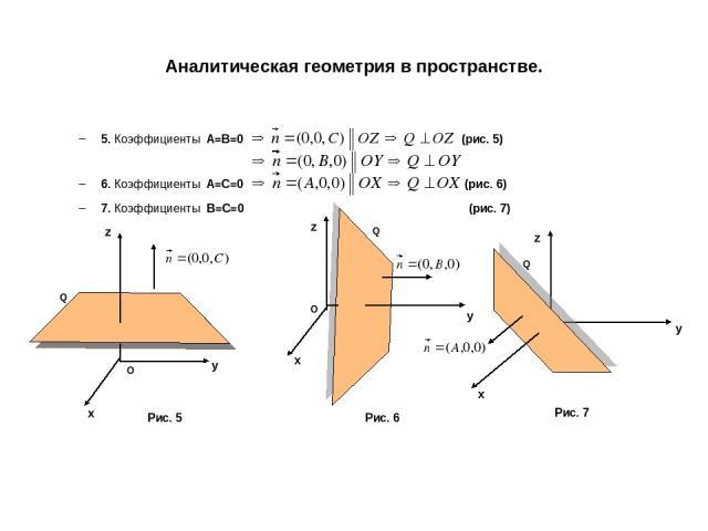 Аналитическая геометрия в пространстве. 5. Коэффициенты A=B=0 (рис. 5) 6. Коэффициенты A=C=0 (рис. 6) 7. Коэффициенты B=C=0 (рис. 7) x y z O x y z O x y z O Q Q Q Рис. 5 Рис. 6 Рис. 7