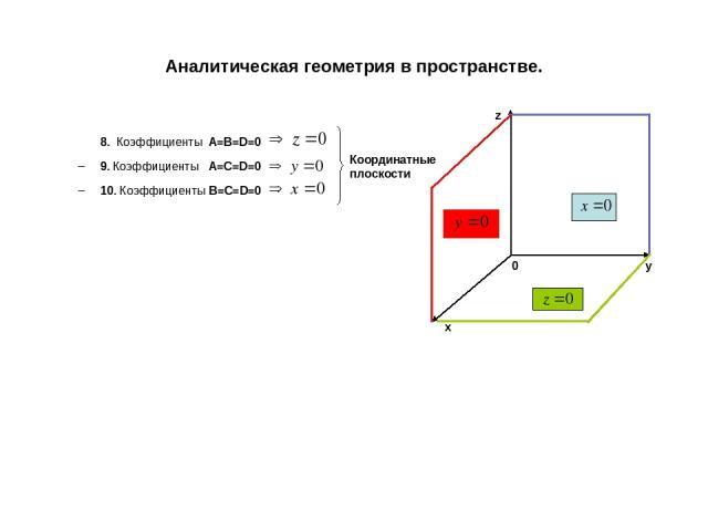 Аналитическая геометрия в пространстве. 8. Коэффициенты A=B=D=0 9. Коэффициенты A=C=D=0 10. Коэффициенты B=C=D=0 x y z 0 Координатные плоскости