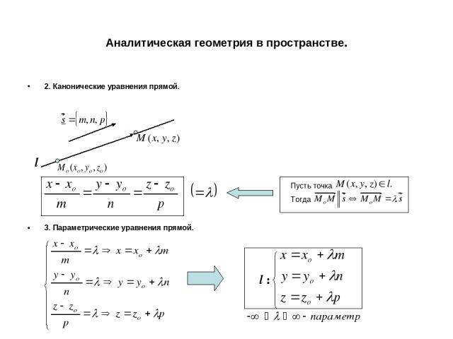 Аналитическая геометрия в пространстве. 2. Канонические уравнения прямой. 3. Параметрические уравнения прямой. l l : Пусть точка Тогда