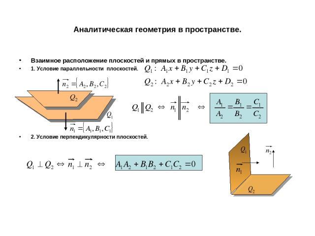 Аналитическая геометрия в пространстве. Взаимное расположение плоскостей и прямых в пространстве. 1. Условие параллельности плоскостей. 2. Условие перпендикулярности плоскостей.