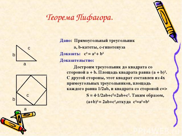Теорема Пифагора. Дано: Прямоугольный треугольник a, b-катеты, c-гипотенуза Доказать: c2 = a2 + b2 Доказательство: Достроим треугольник до квадрата со стороной a + b. Площадь квадрата равна (a + b)2. C другой стороны, этот квадрат составлен из 4х пр…