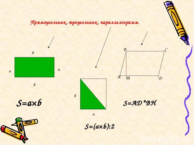 Прямоугольник, треугольник, параллелограмм. а b D A B C b a S=a×b S=AD*BH b a S=(a×b):2 H