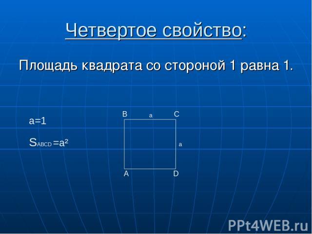 Четвертое свойство: Площадь квадрата со стороной 1 равна 1. А В С D а а SАВСD =a² а=1