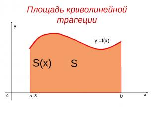 Площадь криволинейной трапеции y =f(x) S х S(x)