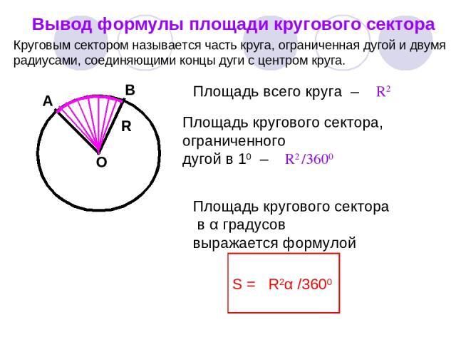 Вывод формулы площади кругового сектора О А В R Круговым сектором называется часть круга, ограниченная дугой и двумя радиусами, соединяющими концы дуги с центром круга. Площадь всего круга – πR2 Площадь кругового сектора, ограниченного дугой в 10 – …