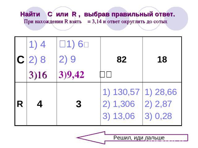 Найти С или R , выбрав правильный ответ. При нахождении R взять π = 3,14 и ответ округлить до сотых Решил, иди дальше