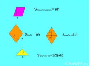 h a h a d1 d2 h a Sпараллелограмма= ah Sромба =d1d2 Sромба = ah Sтреугольника=1/