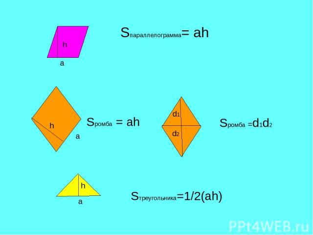 h a h a d1 d2 h a Sпараллелограмма= ah Sромба =d1d2 Sромба = ah Sтреугольника=1/2(ah)