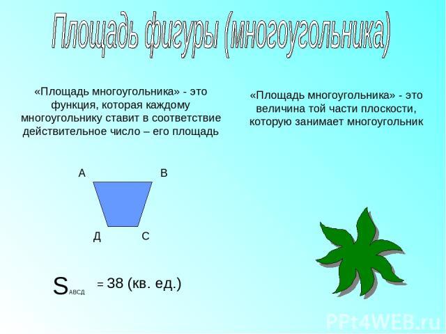 «Площадь многоугольника» - это функция, которая каждому многоугольнику ставит в соответствие действительное число – его площадь А В С Д SАВСД = 38 (кв. ед.) «Площадь многоугольника» - это величина той части плоскости, которую занимает многоугольник
