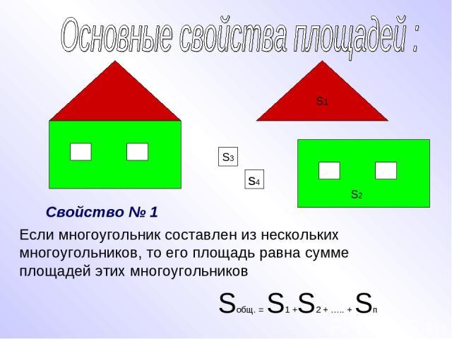 Если многоугольник составлен из нескольких многоугольников, то его площадь равна сумме площадей этих многоугольников Sобщ. = S1 +S2 + ….. + Sп Свойство № 1 S2 S3 s4 S1