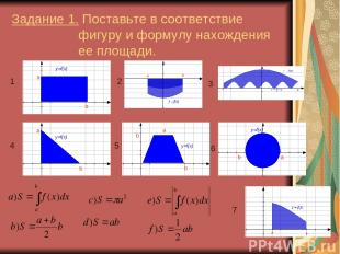 Задание 1. Поставьте в соответствие фигуру и формулу нахождения ее площади. 1 2
