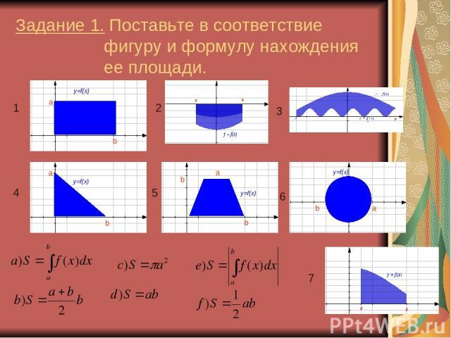 Задание 1. Поставьте в соответствие фигуру и формулу нахождения ее площади. 1 2 3 4 5 6 7