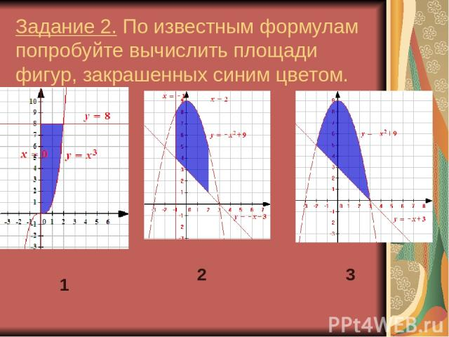 Задание 2. По известным формулам попробуйте вычислить площади фигур, закрашенных синим цветом. 1 2 3